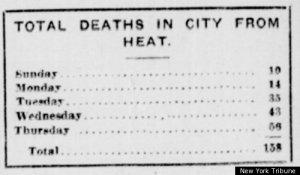 1911-HEAT-WAVE